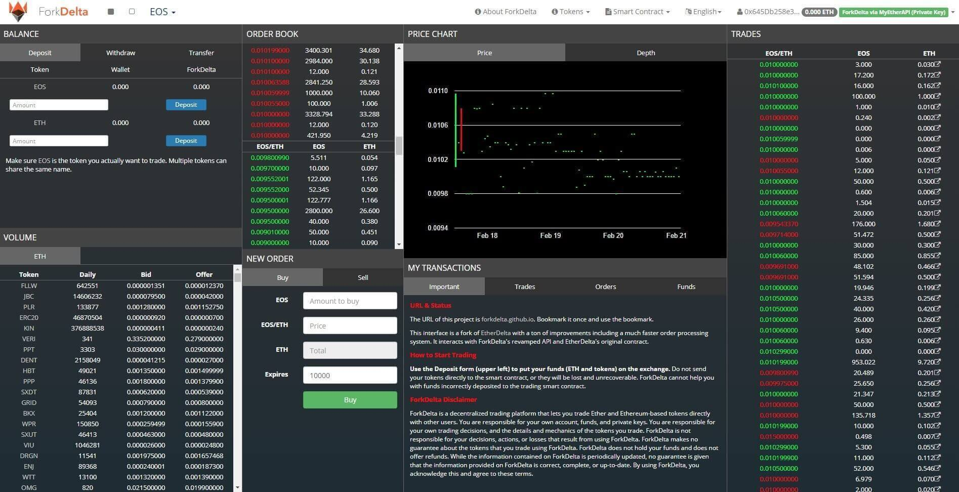 decentralized exchange, decentralized exchanges, popular dexs, DEX, DEXs