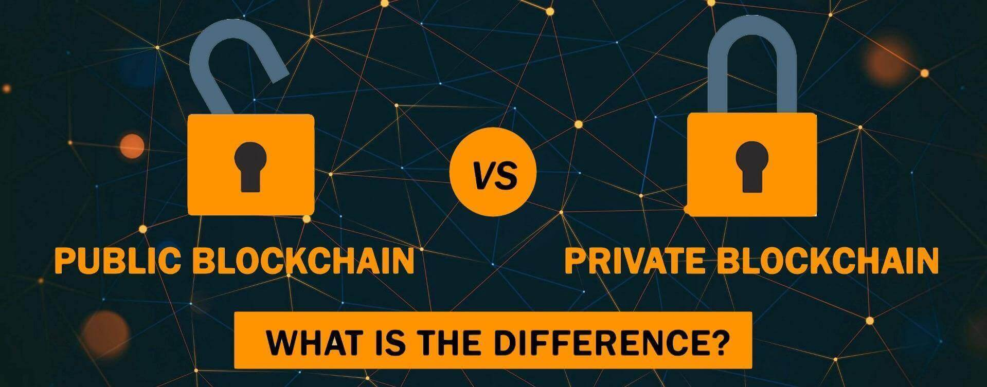 Public Vs Private Blockchain, Private Blockchain, Public Blockchain, Difference between Private & Public Blockchain, Private & Public Blockchain